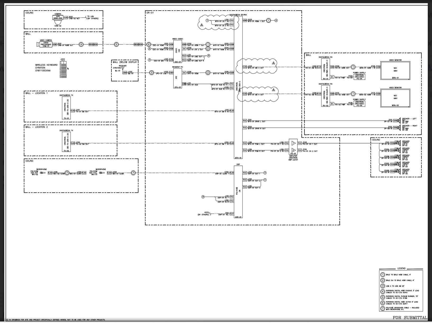 CAD Flows 2